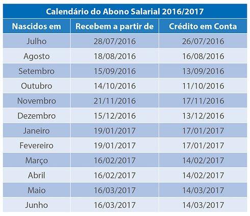 ... prazo para trabalhador sacar PIS/Pasep começa dia 28 - Jornal da Nova